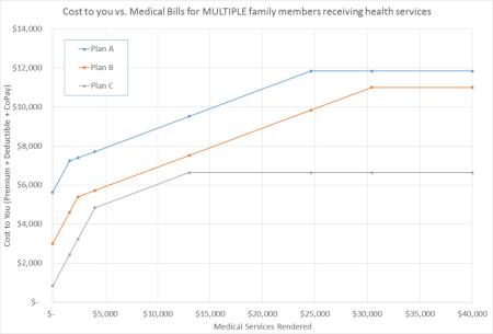 medical-bills-1