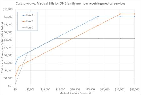 medical-bills-2