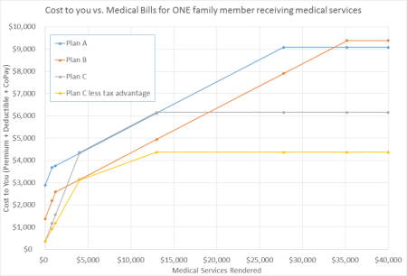 medical-bills-3